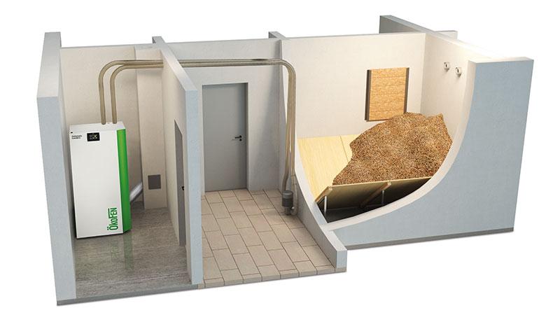 awk alternative w rmekonzepte. Black Bedroom Furniture Sets. Home Design Ideas